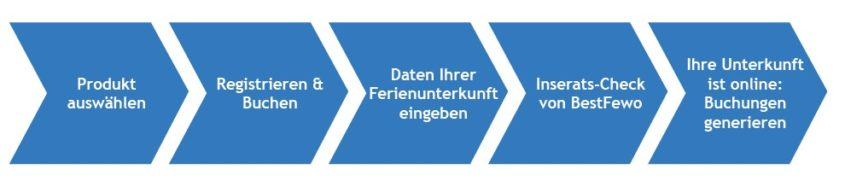 ferienhaus-bestfewo-tobias-hoiten-4